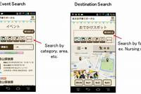Fujitsu Tests App for Young Parents Using Linked Open Data System